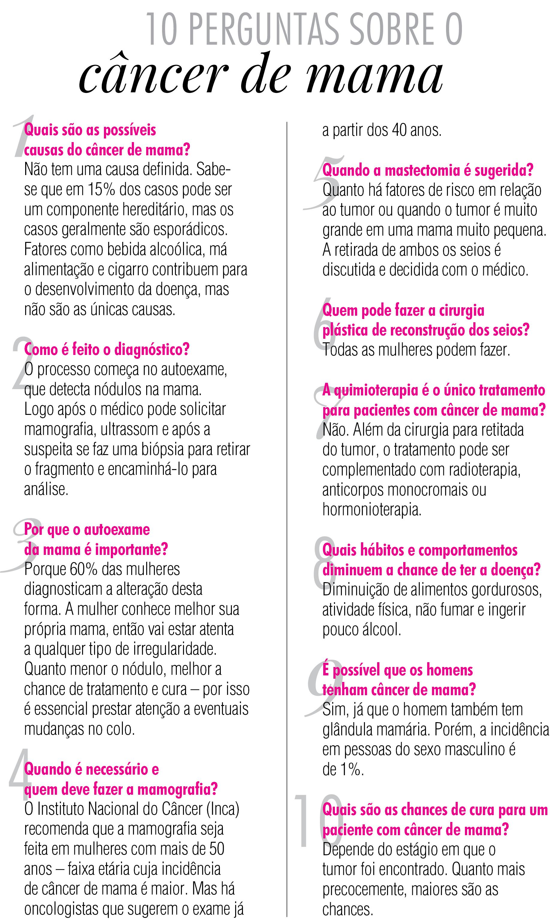 52bc511d83c92 ... o câncer de mama — e para você que não tem dúvidas ficar com as  respostas na ponta da língua — o Santa preparou 10 perguntas e respostas  sobre o tema