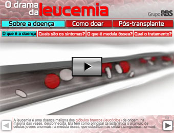 O drama da leucemia