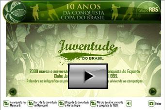 Juventude 10 anos da conquista Copa do Brasil