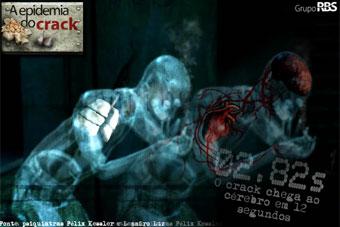 Os efeitos do crack no organismo