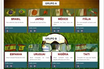 Navegue e veja vídeos dos países que disputaram a Copa das Confederações no Brasil